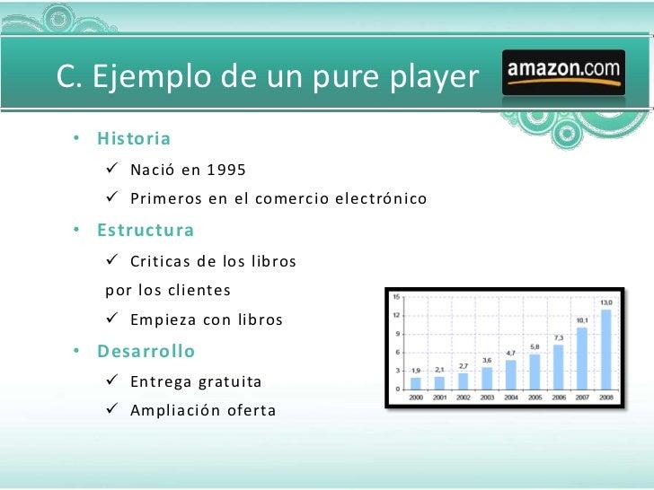 C. Ejemplo de un pure player • Historia     Nació en 1995     Primeros en el comercio electrónico • Estructura     Crit...