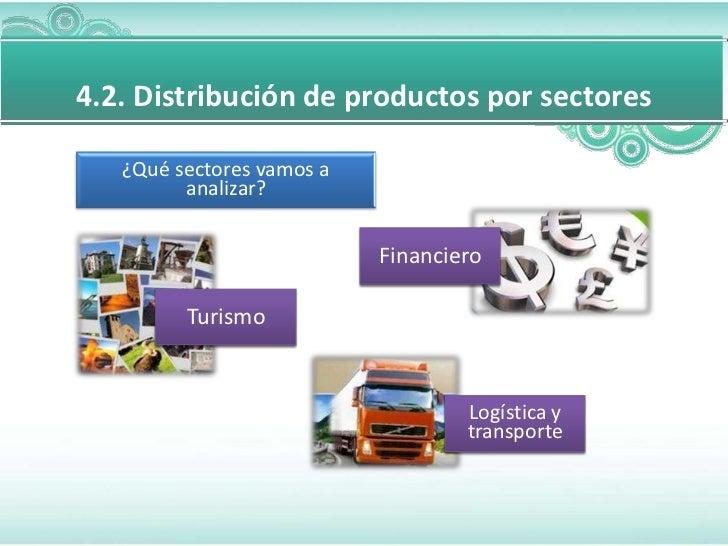4.2. Distribución de productos por sectores   ¿Qué sectores vamos a         analizar?                           Financiero...