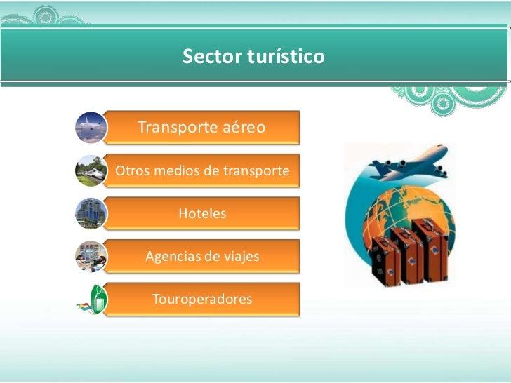 Sector turístico   Transporte aéreoOtros medios de transporte         Hoteles    Agencias de viajes     Touroperadores
