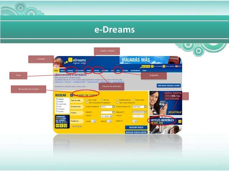 e-Dreams                             Vuelo + Hotel                  HotelesTren                                           ...
