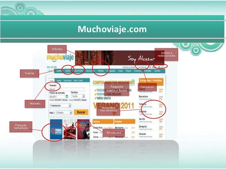 Muchoviaje.com                      Ofertas                                                                         Acceso...