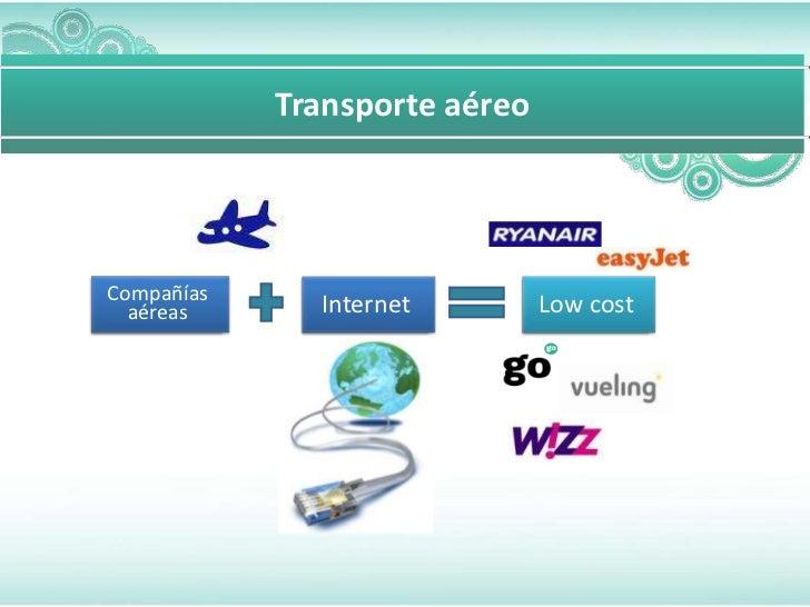 Transporte aéreoCompañías  aéreas      Internet         Low cost