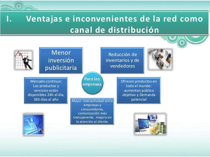 I.   Ventajas e inconvenientes de la red como               canal de distribución                 Menor                   ...