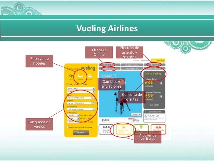 Vueling Airlines                                 Elección de                  Check-in                                  as...
