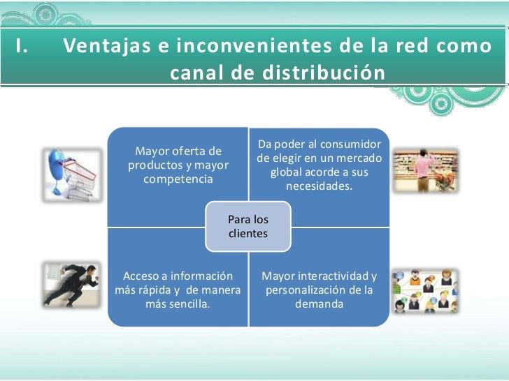 I.   Ventajas e inconvenientes de la red como               canal de distribución                                  Da pode...