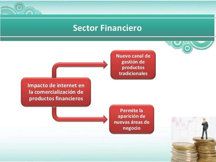 Sector Financiero                            Nuevo canal de                               gestión de                      ...