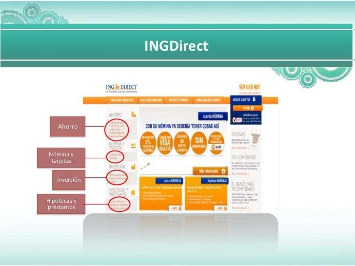 INGDirect    AhorroNómina y tarjetas   InversiónHipotecas ypréstamos