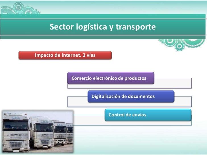 Sector logística y transporteImpacto de Internet. 3 vías                Comercio electrónico de productos                 ...