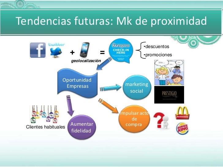 Tendencias futuras: Mk de proximidad                                                   •descuentos                       +...