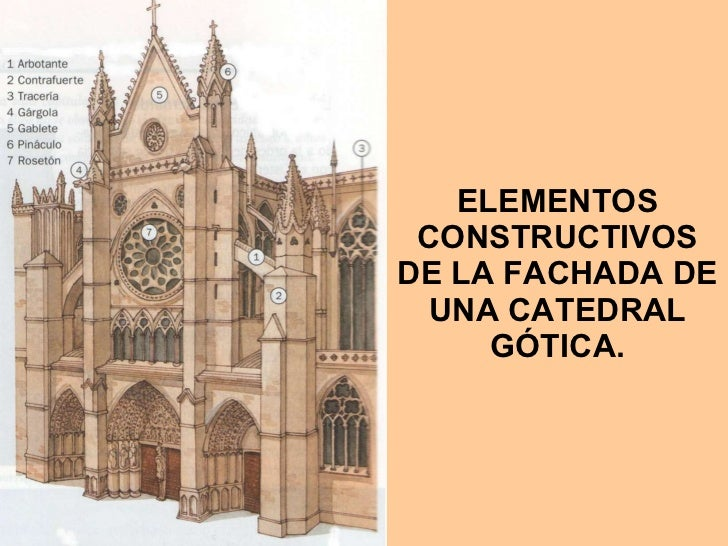 Resultado de imagen de elementos internos de una catedral gotica