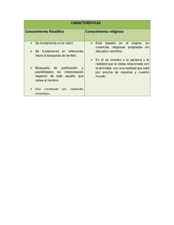 Características del hombre filosofía