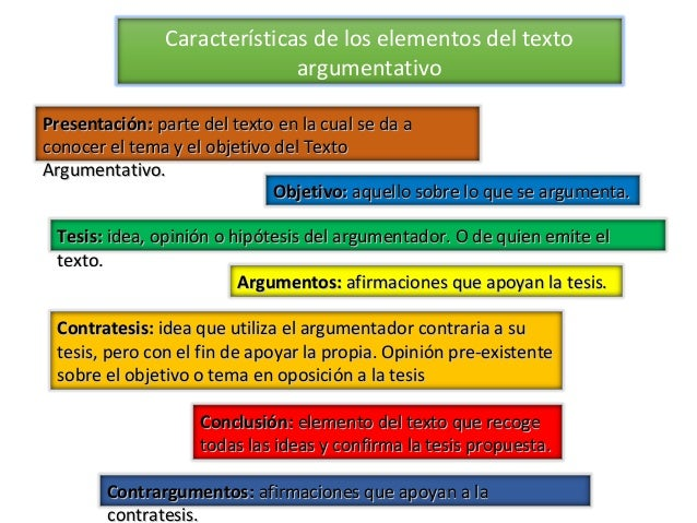 Características de los elementos del texto argumentativo Presentación:Presentación: parte del texto en la cual se da apart...