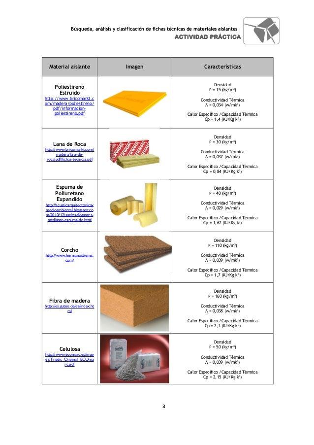 Caracteristicas - Material aislante del calor ...