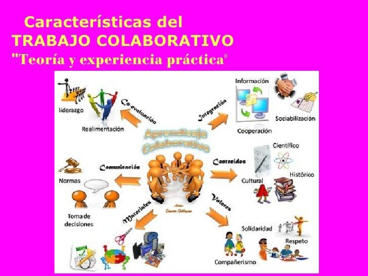 """Características delTRABAJO COLABORATIVO""""Teoría y experiencia práctica"""""""