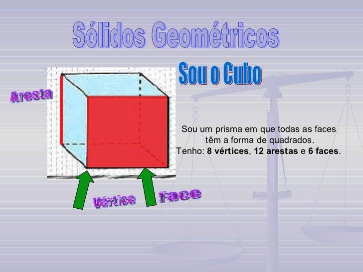 Sólidos Geométricos Sou o Cubo Sou um prisma em que todas as faces  têm a forma de quadrados. Tenho:  8 vértices ,  12 are...