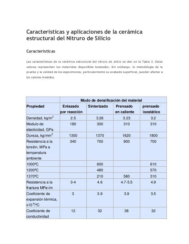 Características y aplicaciones de la cerámica estructural del Nitruro de Silicio Características Las características de la...