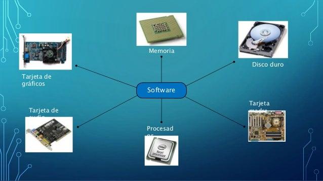 Características y elementos de un sistema de computo - photo#36