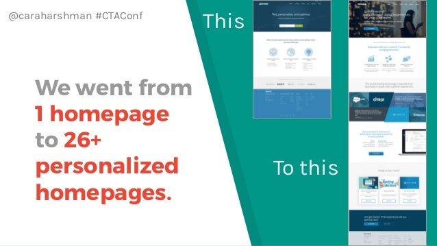 @caraharshman #CTAConf We went from 1 homepage to 26+ personalized homepages. This To this