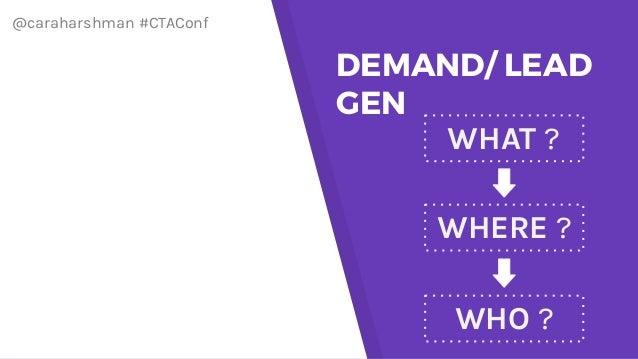 @caraharshman #CTAConf WHO ? WHAT ? WHERE ? DEMAND/ LEAD GEN