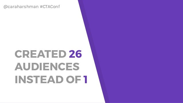 @caraharshman #CTAConf CREATED 26 AUDIENCES INSTEAD OF 1