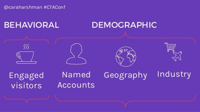 @caraharshman #CTAConf Geography IndustryEngaged visitors Named Accounts BEHAVIORAL DEMOGRAPHIC