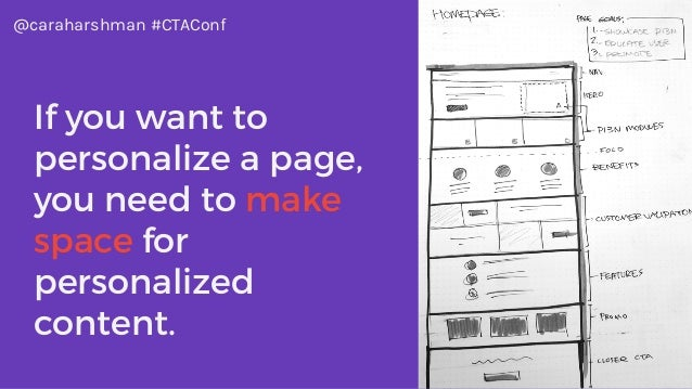 @caraharshman #CTAConf If you want to personalize a page, you need to make space for personalized content.
