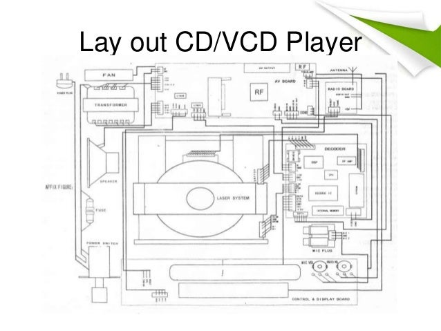 Cara kerja cd player lay out cdvcd player 9 ccuart Images