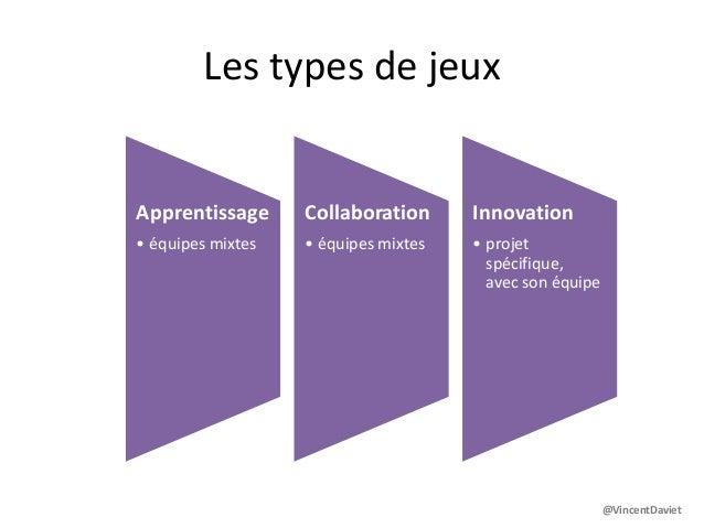 Les types de jeuxApprentissage• équipes mixtesCollaboration• équipes mixtesInnovation• projetspécifique,avec son équipe@Vi...