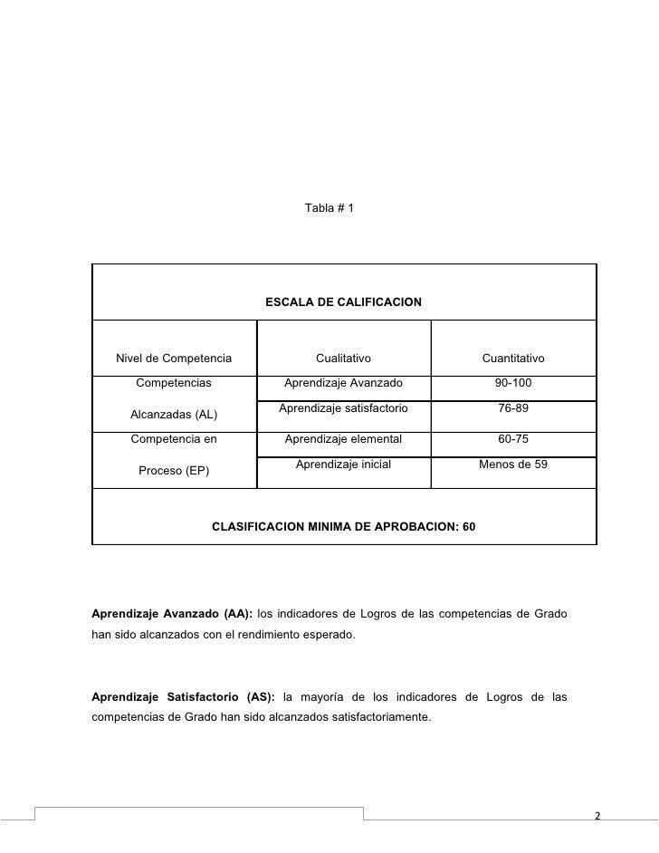 Tabla # 1                               ESCALA DE CALIFICACION    Nivel de Competencia                 Cualitativo        ...