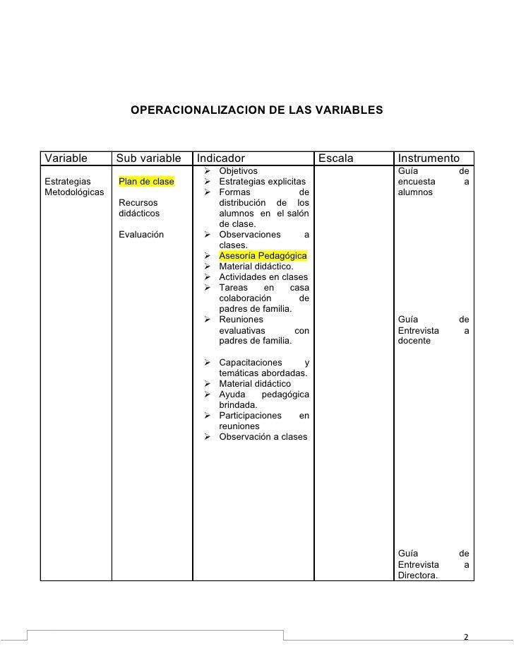 OPERACIONALIZACION DE LAS VARIABLESVariable        Sub variable    Indicador                    Escala   Instrumento      ...