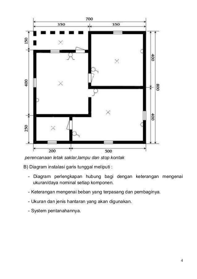 Cara memasang listrik akbp h dadang djoko karyantoamd marshsipm 4 perencanaan ccuart Images