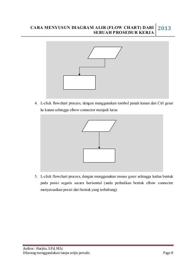 Cara membuat diagramalir1 6 3 a 5 a ccuart Images