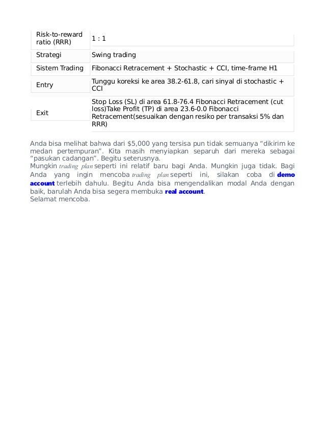 Risk-to-reward ratio (RRR) 1 : 1 Strategi Swing trading Sistem Trading Fibonacci Retracement + Stochastic + CCI, time-fram...