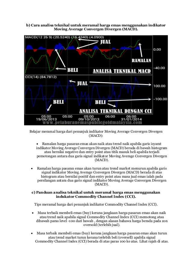 Belajar forex teknikal analisis