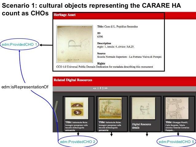 edm:isRepresentationOf edm:ProvidedCHO 1 edm:ProvidedCHO 5edm:ProvidedCHO 2 Scenario 1: cultural objects representing the ...
