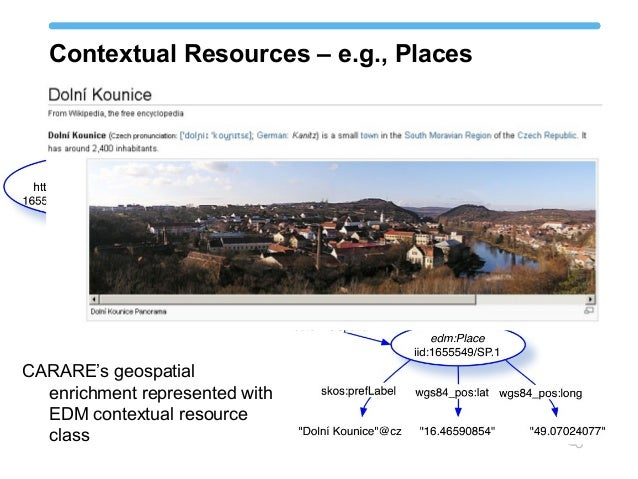 Contextual Resources – e.g., Places CARARE's geospatial enrichment represented with EDM contextual resource class