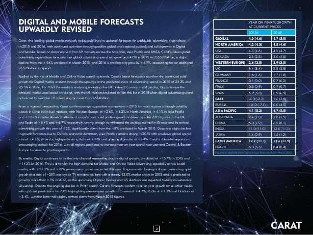 Carat ad spend report – sept 2015 Slide 2