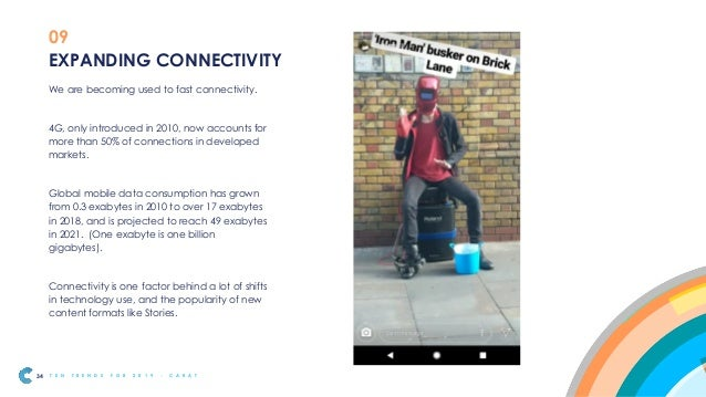 09 Faster connectivity is turning the world to video. More than 400m Instagram users watch or create stories each day. A p...