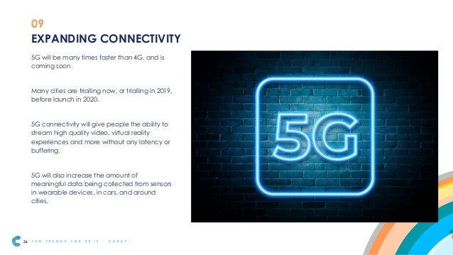 Faster connectivity will mean even more content, even more choice, and even more competition for attention. User experienc...