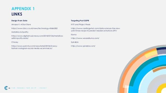 T E N T R E N D S F O R 2 0 1 9 - C A R A T APPENDIX 1 Expanding Connectivity Estimates for global mobile traffic https://...
