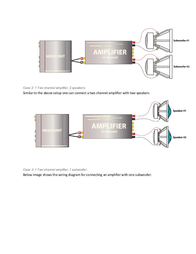 Car audio guide how to connect a 2 channel amplifier on wiring diagram for car amplifier and subwoofer Amplifier Installation Diagram Sony Car Stereo Wiring Diagram