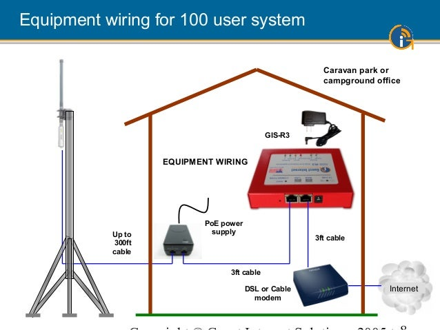 wifi wiring diagram for a hotel 31 wiring diagram images wifi thermostat wiring diagram piso wifi wiring diagram