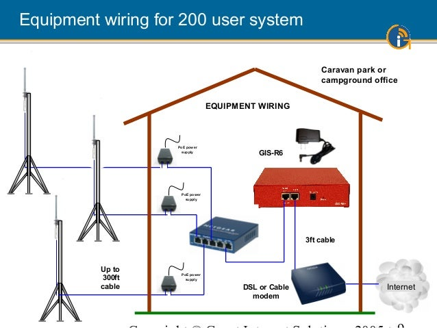 caravan park and campground wifi hotspot do it yourself 9 638?cb\=1418718841 campground wiring diagram schematic circuit diagram \u2022 wiring RV Campground Layout at bayanpartner.co