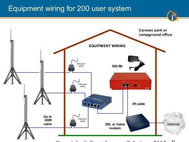 campground wiring diagram   25 wiring diagram images