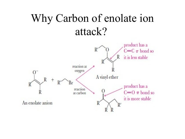 Thermodynamic Enolates ...