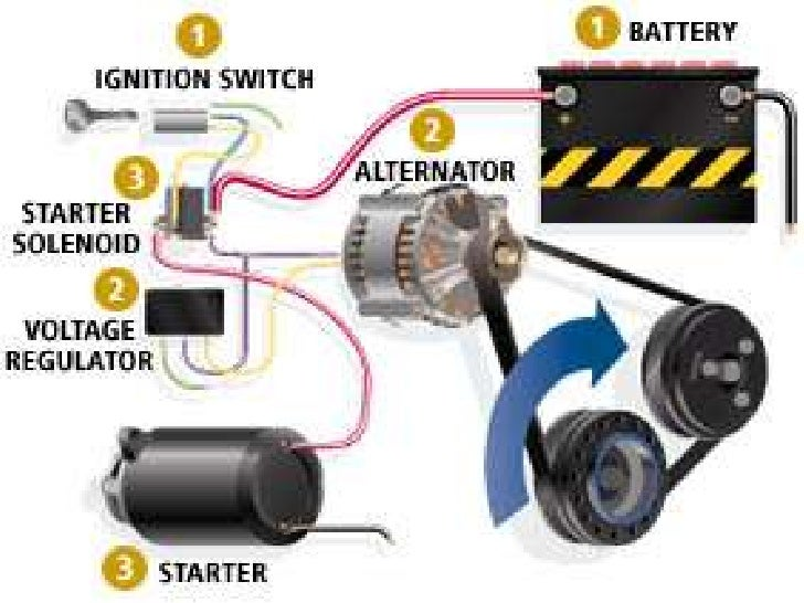 Typical Electrical Problems Fixed by means of Mobile Mechanics