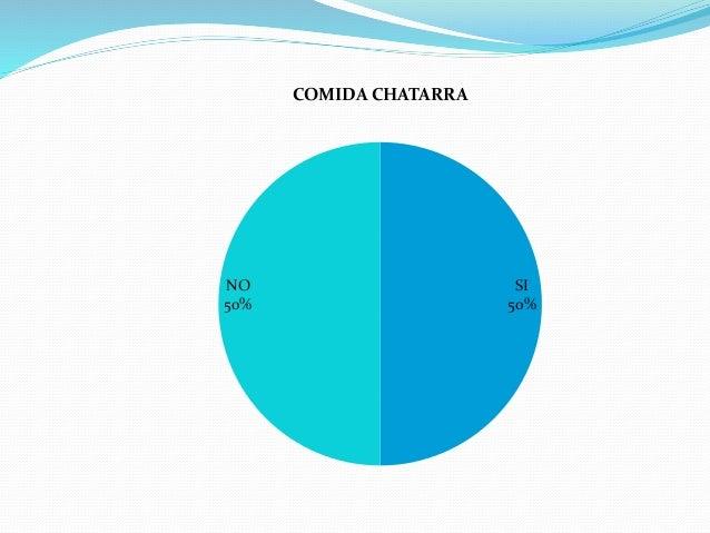SI 50% NO 50% COMIDA CHATARRA