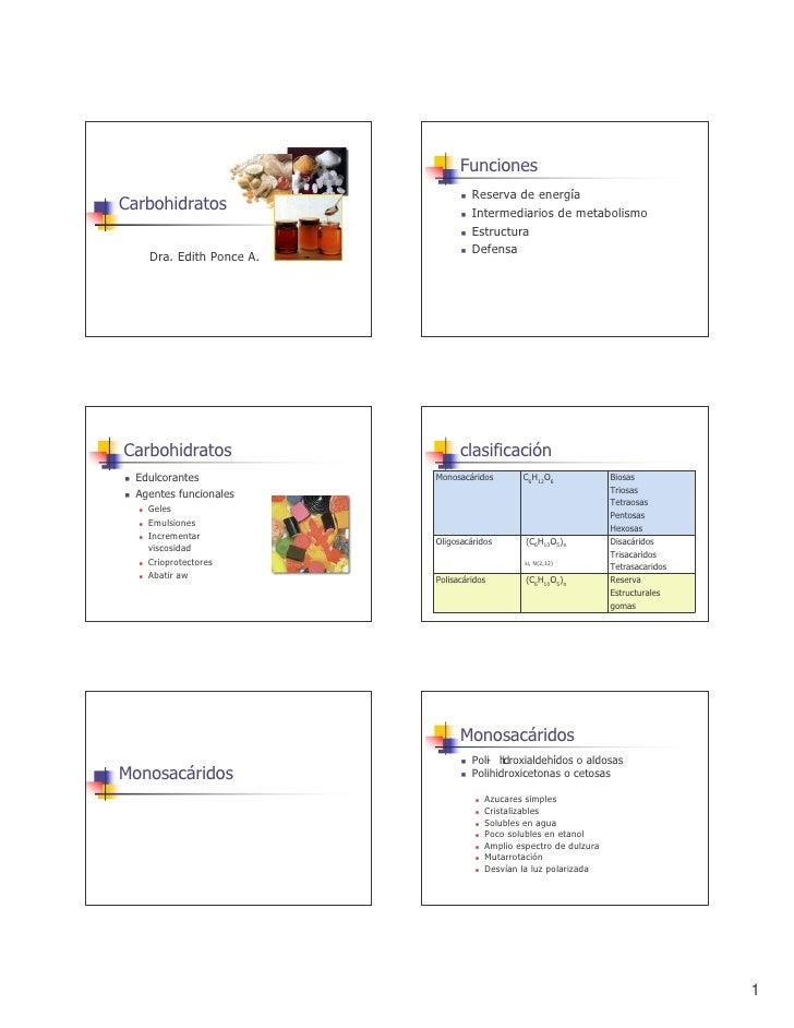 Funciones                                   Reserva de energíaCarbohidratos                      Intermediarios de metabol...