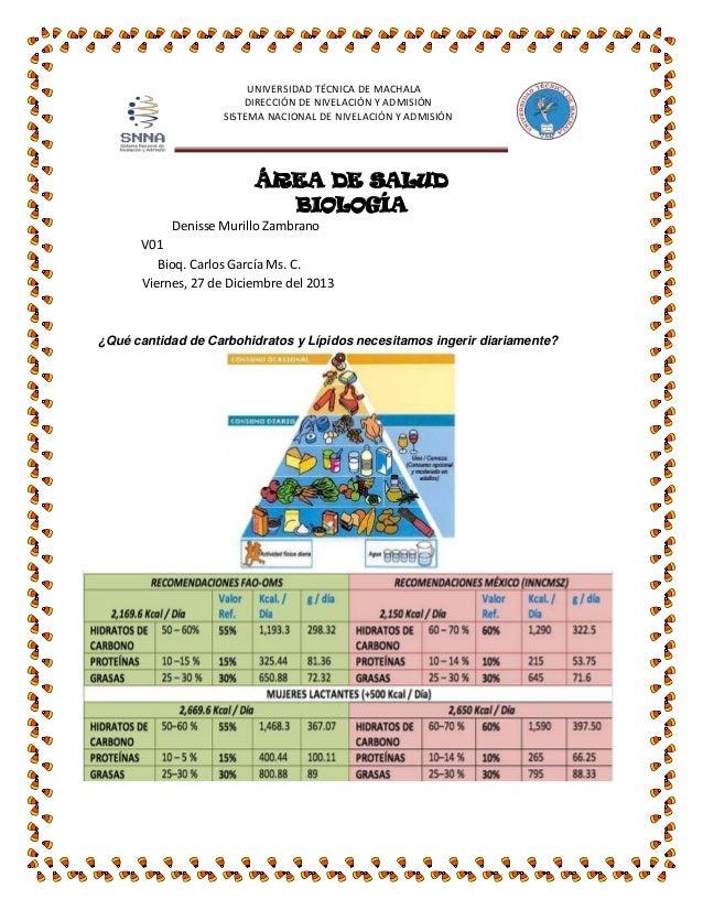 UNIVERSIDAD TÉCNICA DE MACHALA DIRECCIÓN DE NIVELACIÓN Y ADMISIÓN SISTEMA NACIONAL DE NIVELACIÓN Y ADMISIÓN  ÁREA DE SALUD...