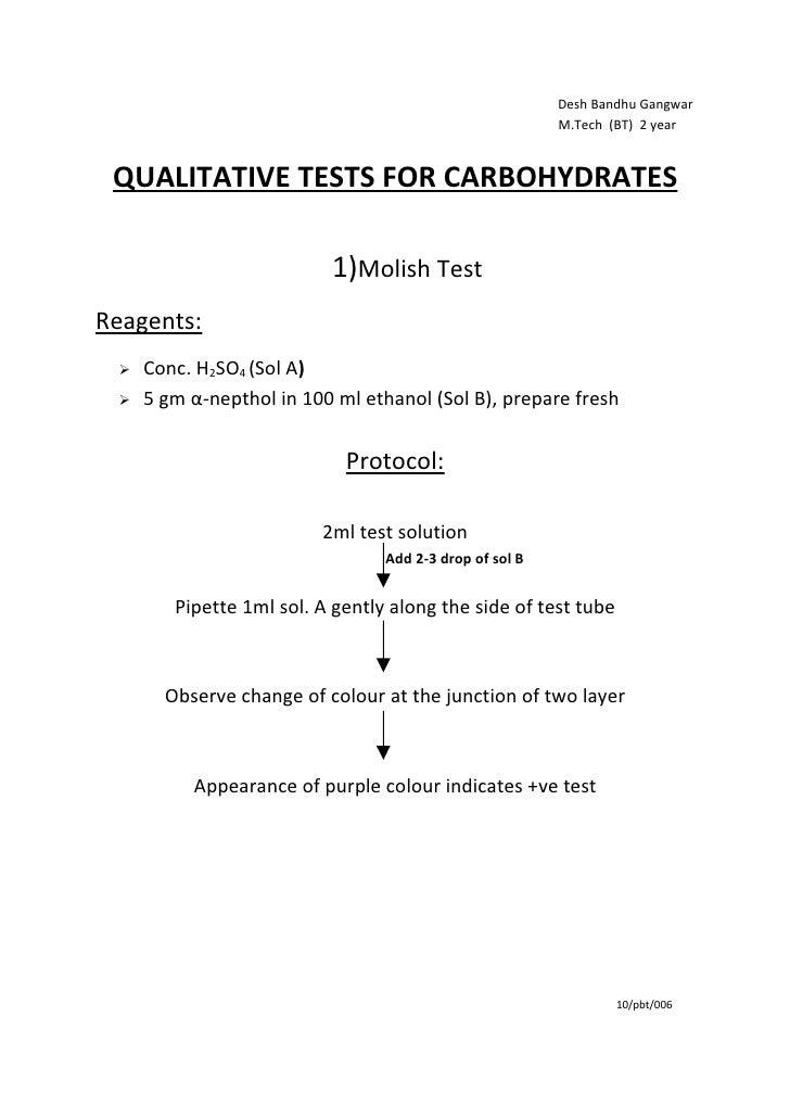 Desh Bandhu Gangwar                                                          M.Tech (BT) 2 year QUALITATIVE TESTS FOR CARB...